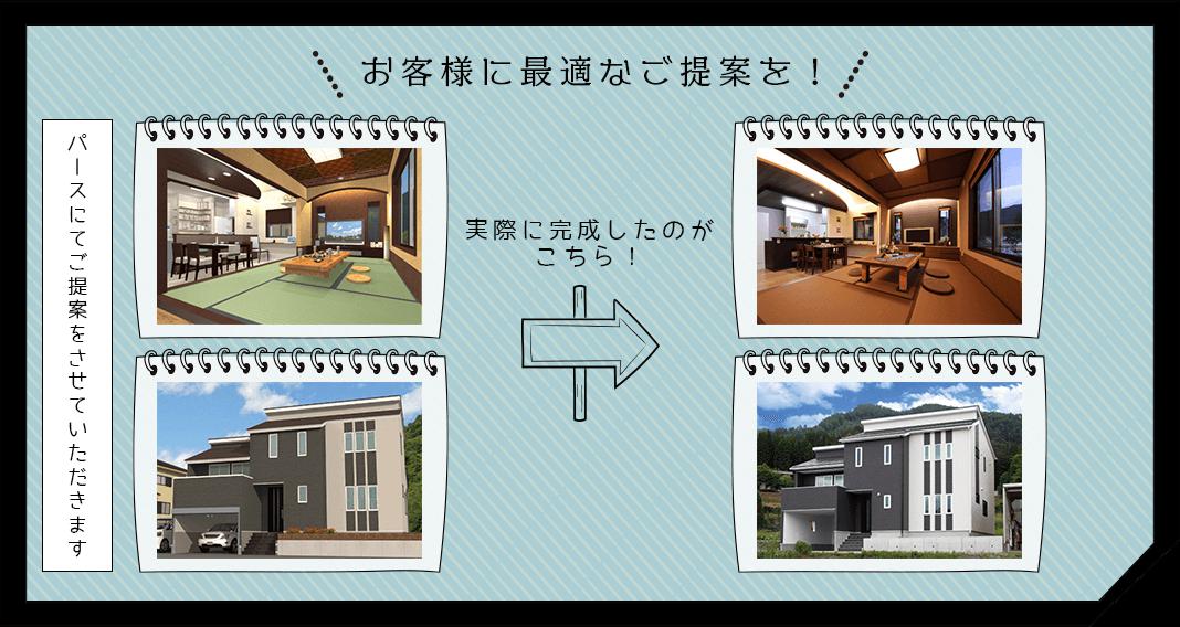 お客様に最適なご提案をさせていただき、快適な家づくりを目指します