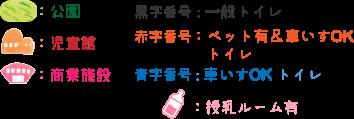 マップアイコン紹介